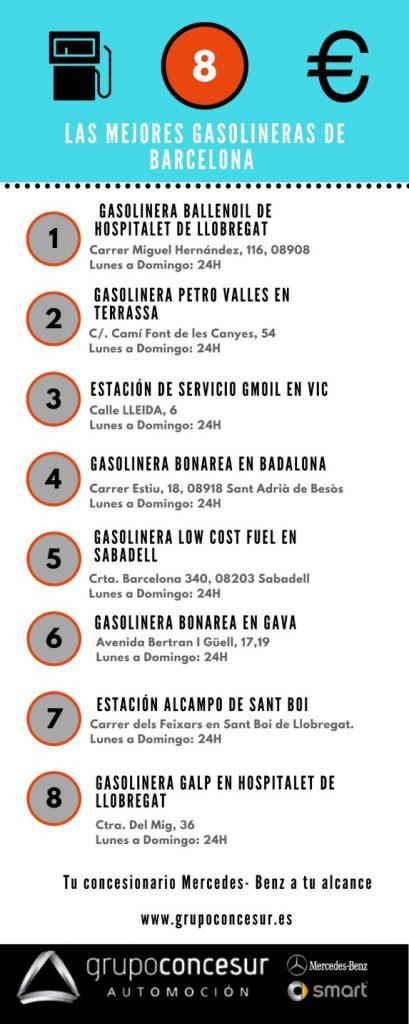 Mejores gasolineras de Barcelona