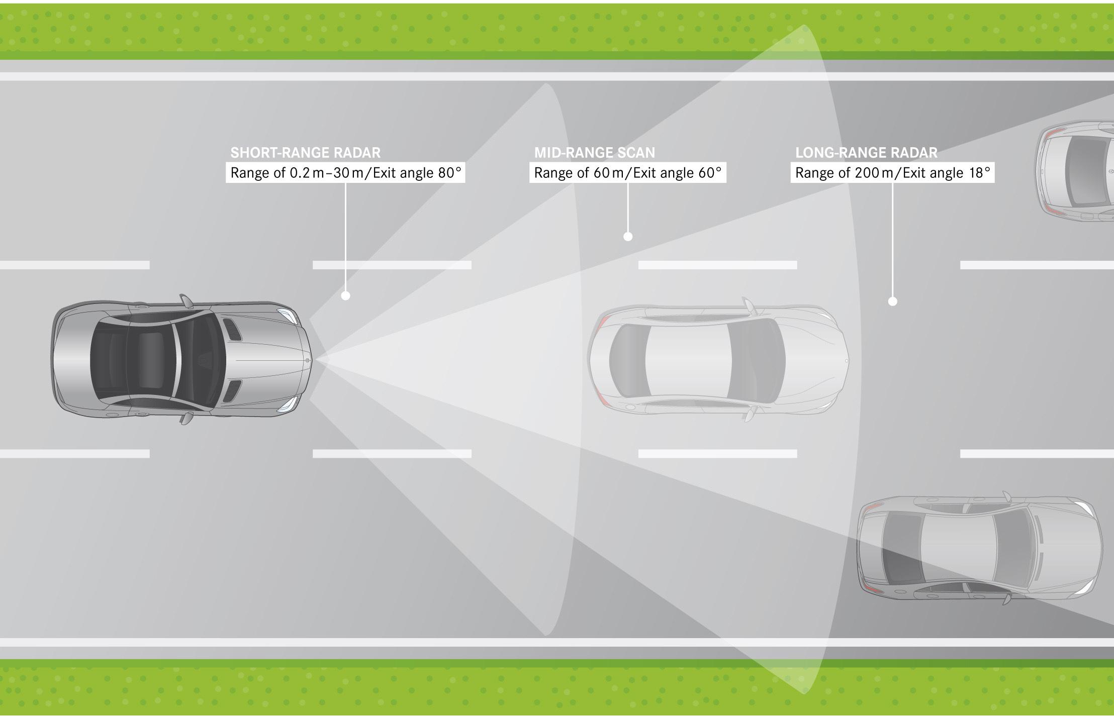 Sistema pre-safe plus Mercedes-Benz Concesur