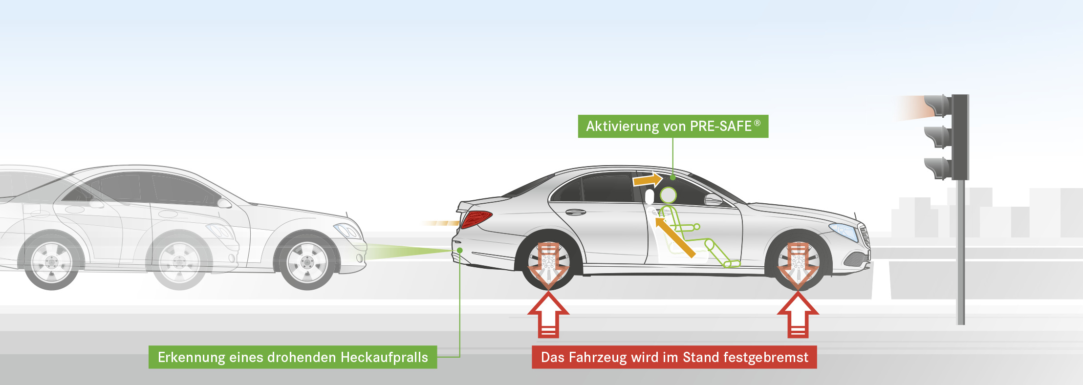 Sistema pre-safe plus Mercedes-Benz Concesur