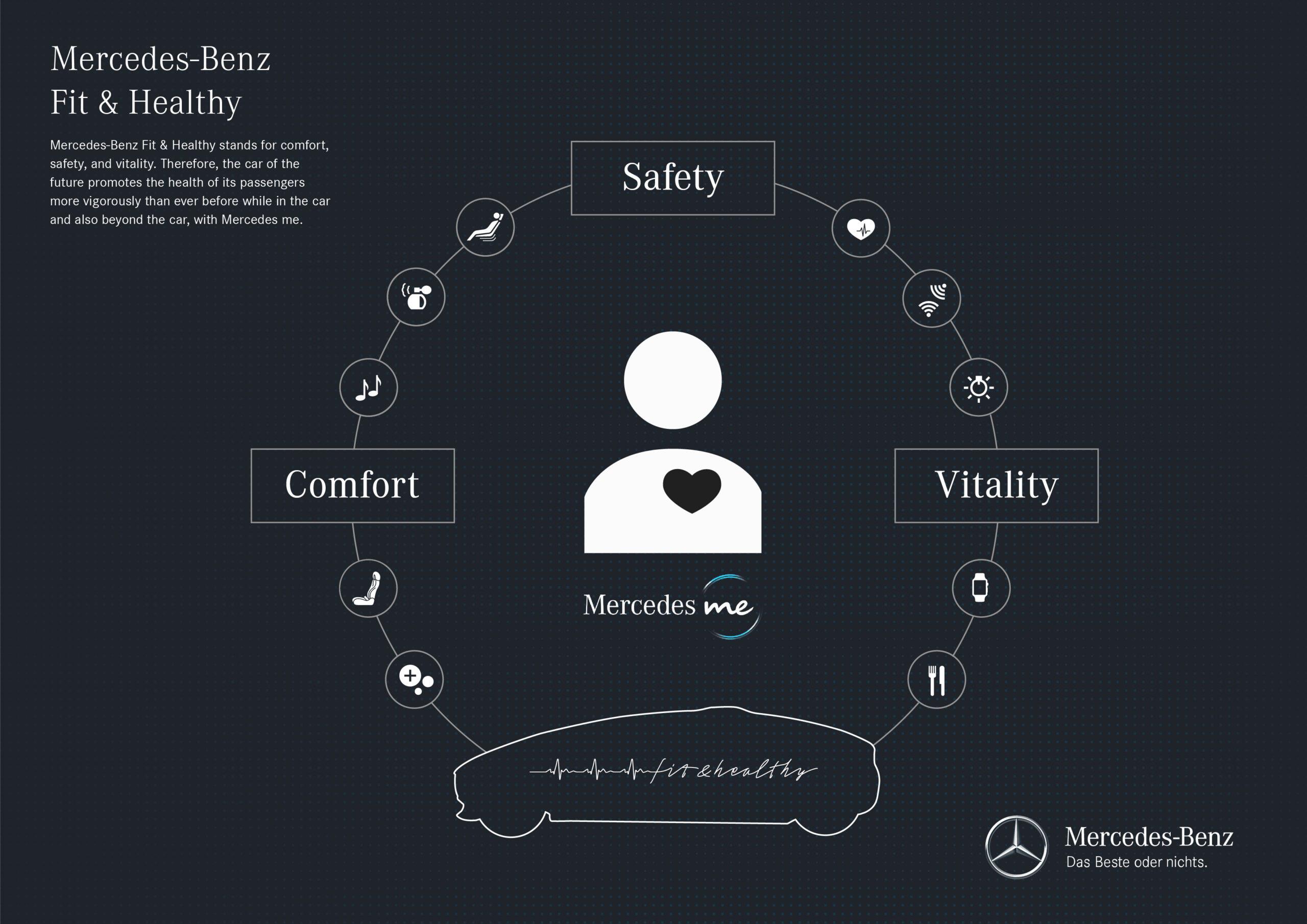 La salud del conductor, el próximo reto de la tecnología del automóvil