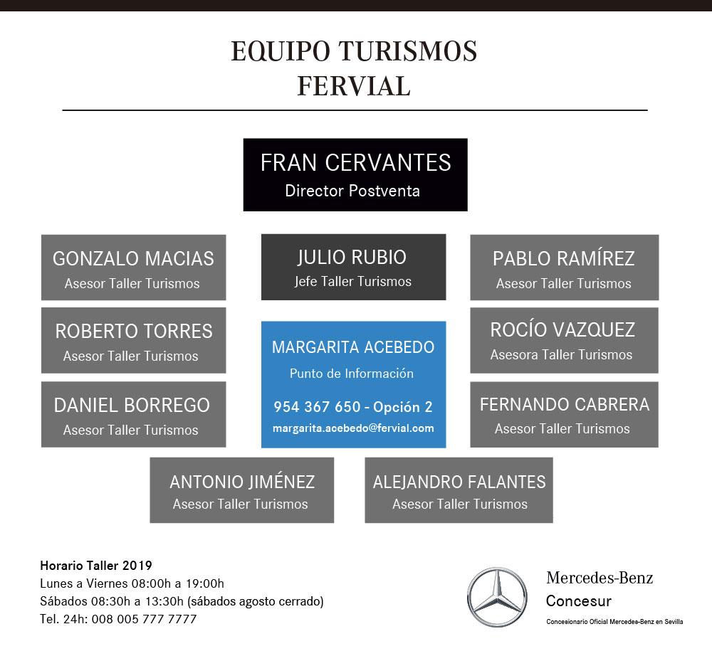 Equipo postventa turismos Fervial turismos Mercedes-Benz Sevilla