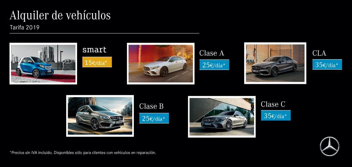 Alquiler coche Concesur Mercedes-Benz Sevilla